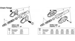 Болт с гайкой для ключа 3235 <93080> RIDGID